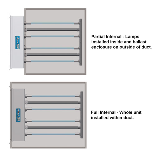AeroLogic Air Duct Disinfection Unit Installation Examples