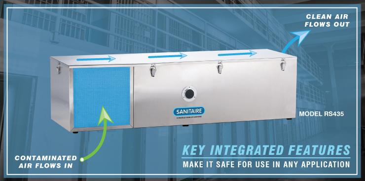 Key Integrated Features Make It Safe For Use In Any Application.
