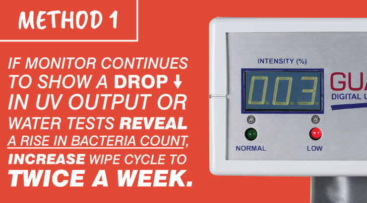 Method 1 - A Rise In Bacteria Count, Increase Wipe Cycle