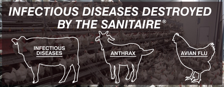 Infectious Diseases Destroyed by the SANITAIRE