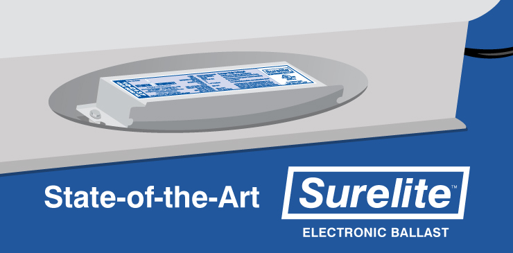 State-of-the-Art Surelite Electronic Ballasts