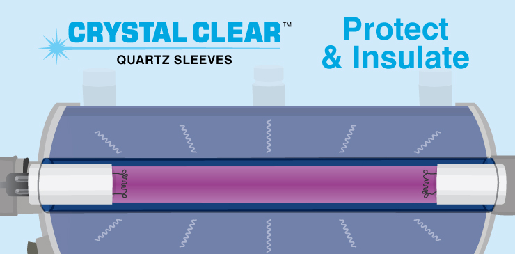 Crystal Clear Quartz Sleeves Protect and Insulate