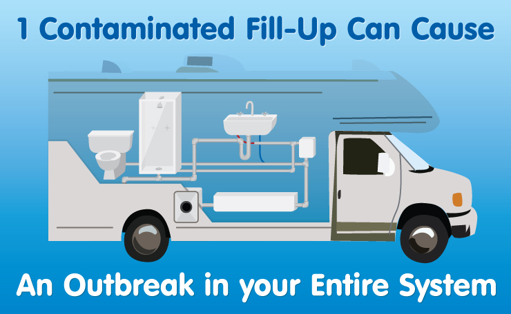 Simple, Safe UV Water Disinfection for your RV