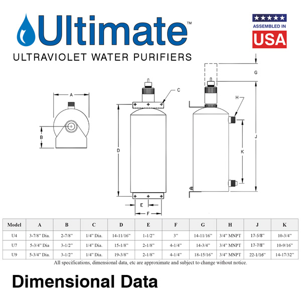 Dimensional Data of the Ultimate UV Water Purifer