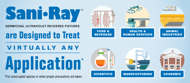 Sani•Ray Direct Germicidal UV Fixtures can be Used in Virtually Any Application