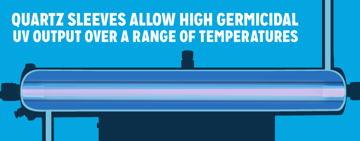 Quartz Sleeves Allow High Germicidal UV Output Over A Range Of Temperatures