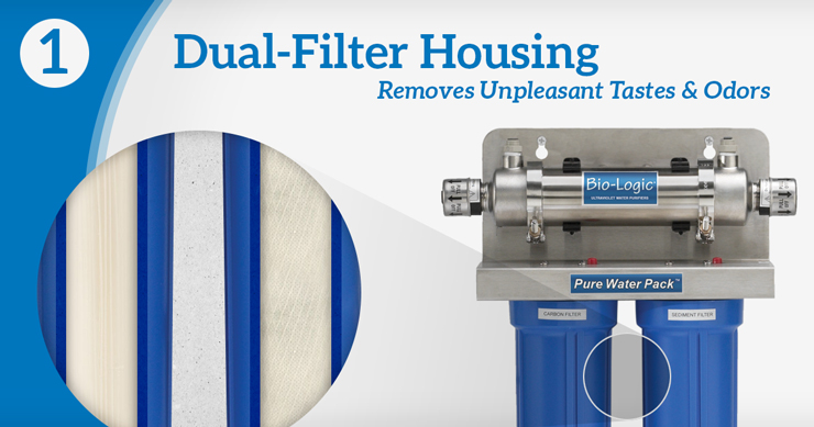 Dual-Filter Housing Removes Unpleasant Tastes and Odors