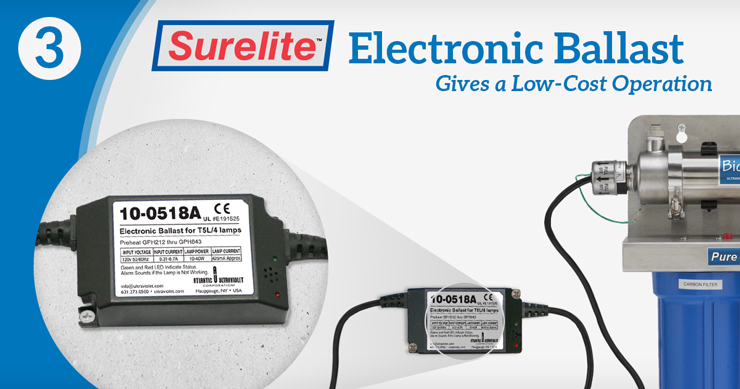 Surelite Electronic Ballast Gives a Low-Cost Operation