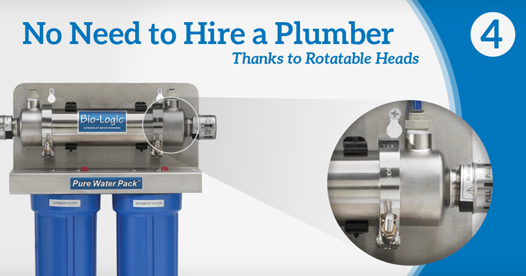 No Need to Hire a Plumber Thanks to Rotatable Heads