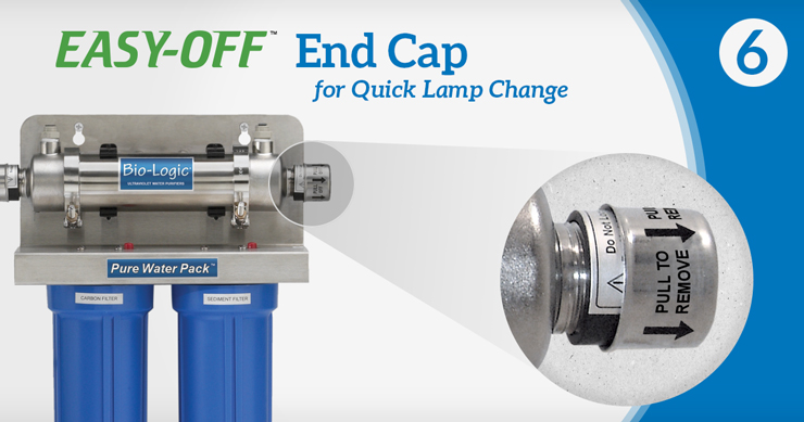 EASY-OFF End Cap for Quick Lamp Change