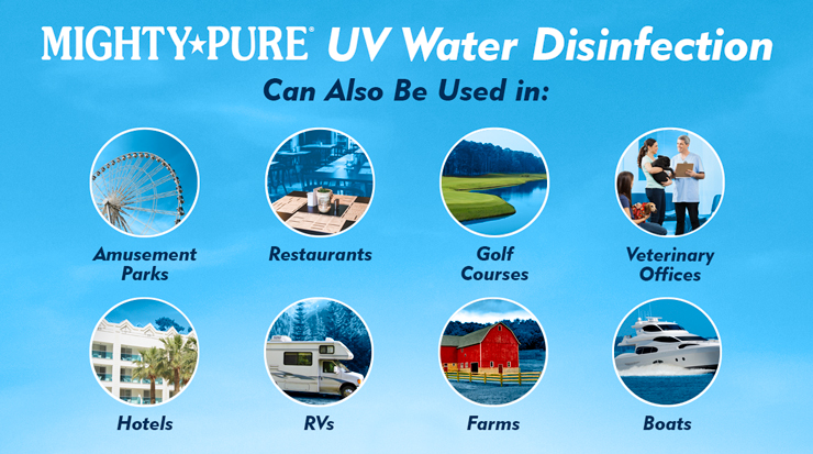 Mighty Pure UV Water Disinfection for Additional Applications