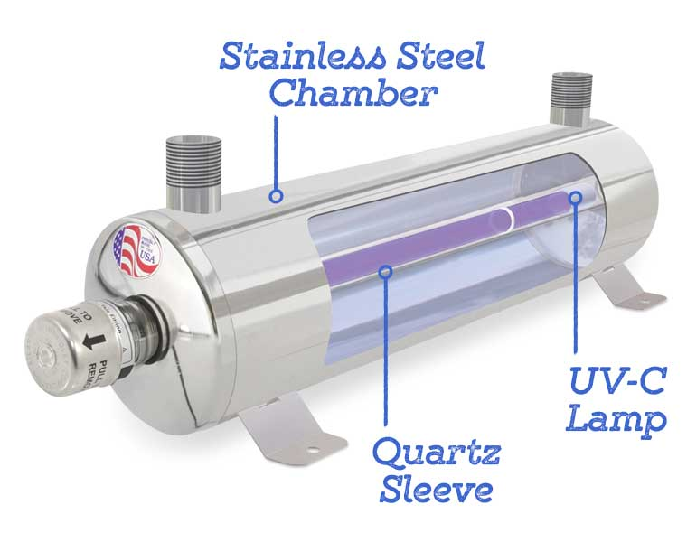 The Inside of an Ultraviolet Water Purification Chamber
