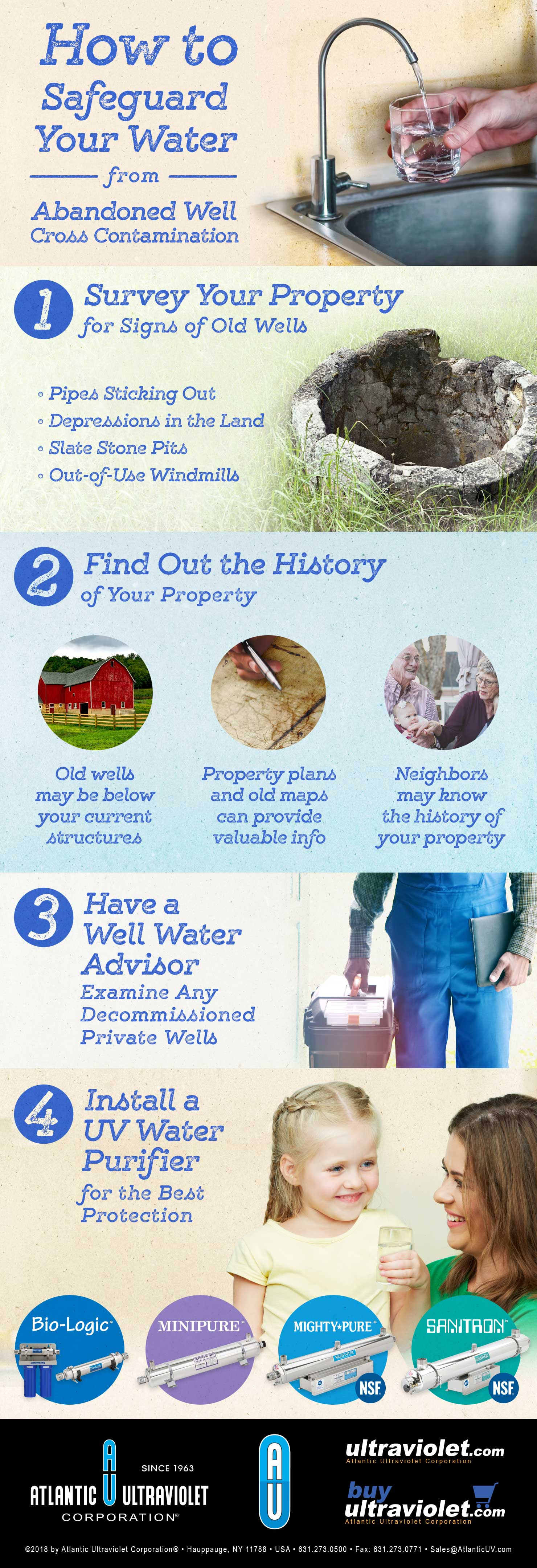 How to Safeguard Your Water from Abandoned Well Cross-Contamination - Infographic