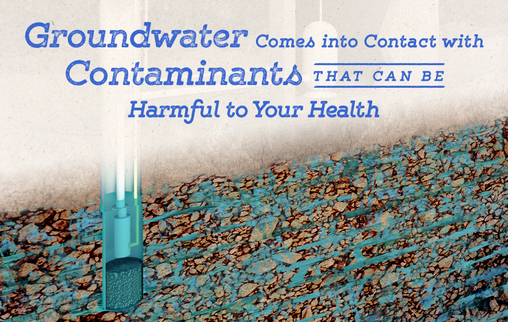Groundwater Comes Into Contact with Contaminants that can be Harmful to Your Health