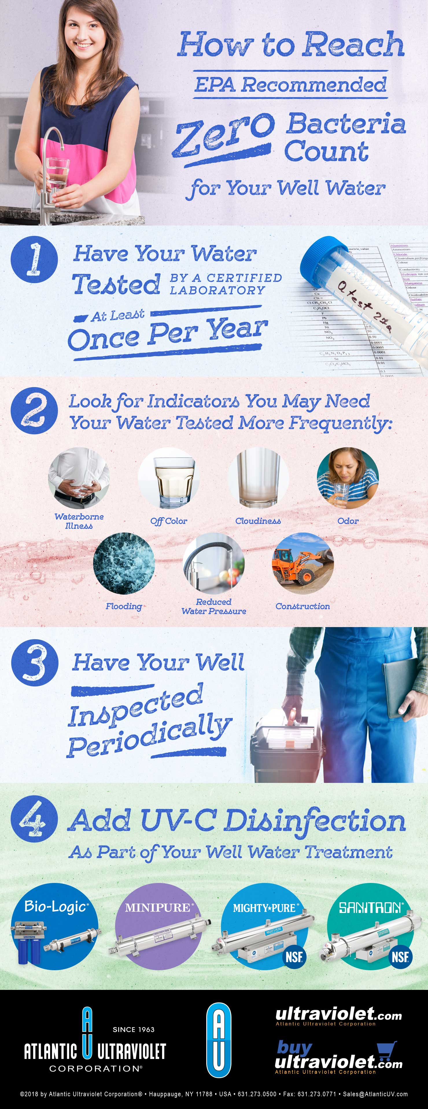 How to Reach EPA Recommended Zero Bacteria Count for Your Well Water - Infographic