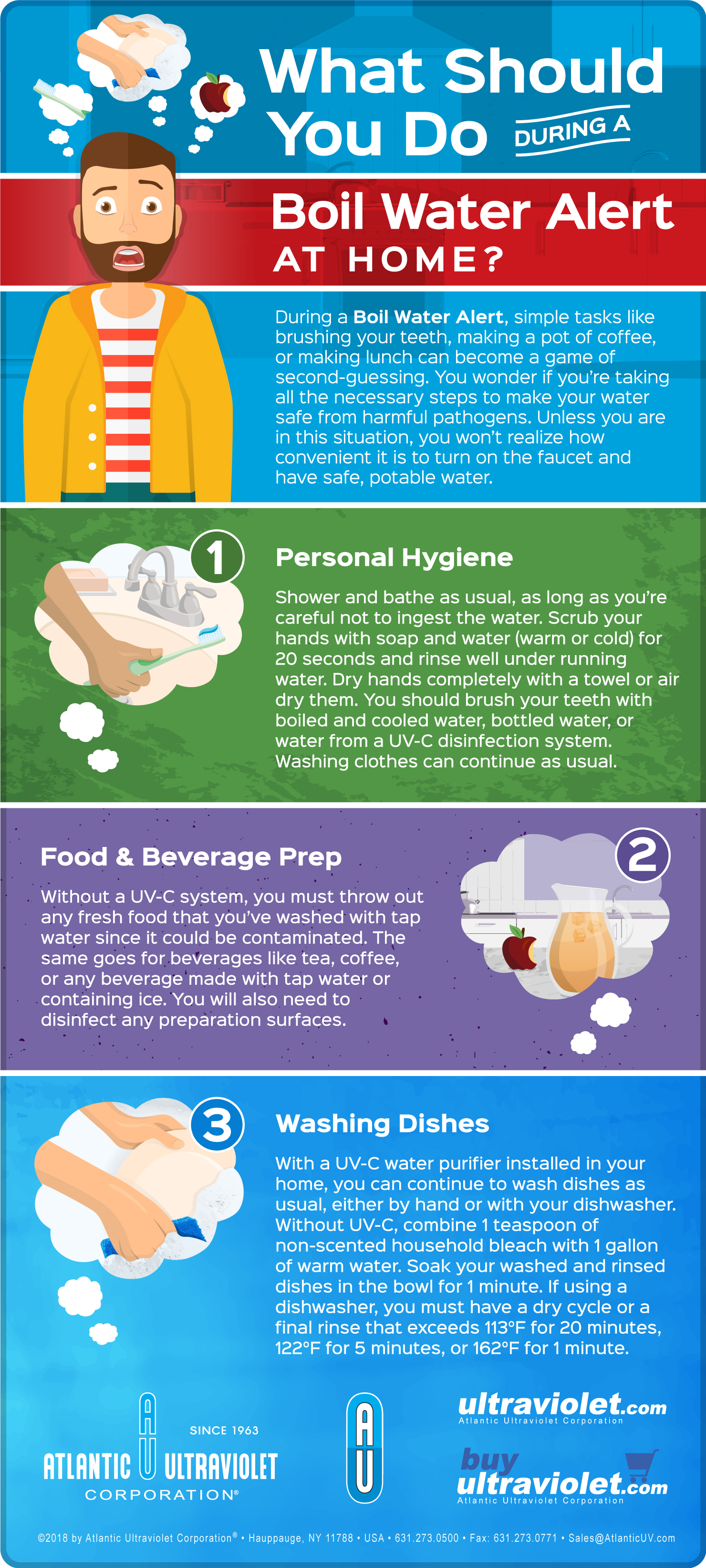 What Should You Do During a Boil Water Alert at Home? - Infographic