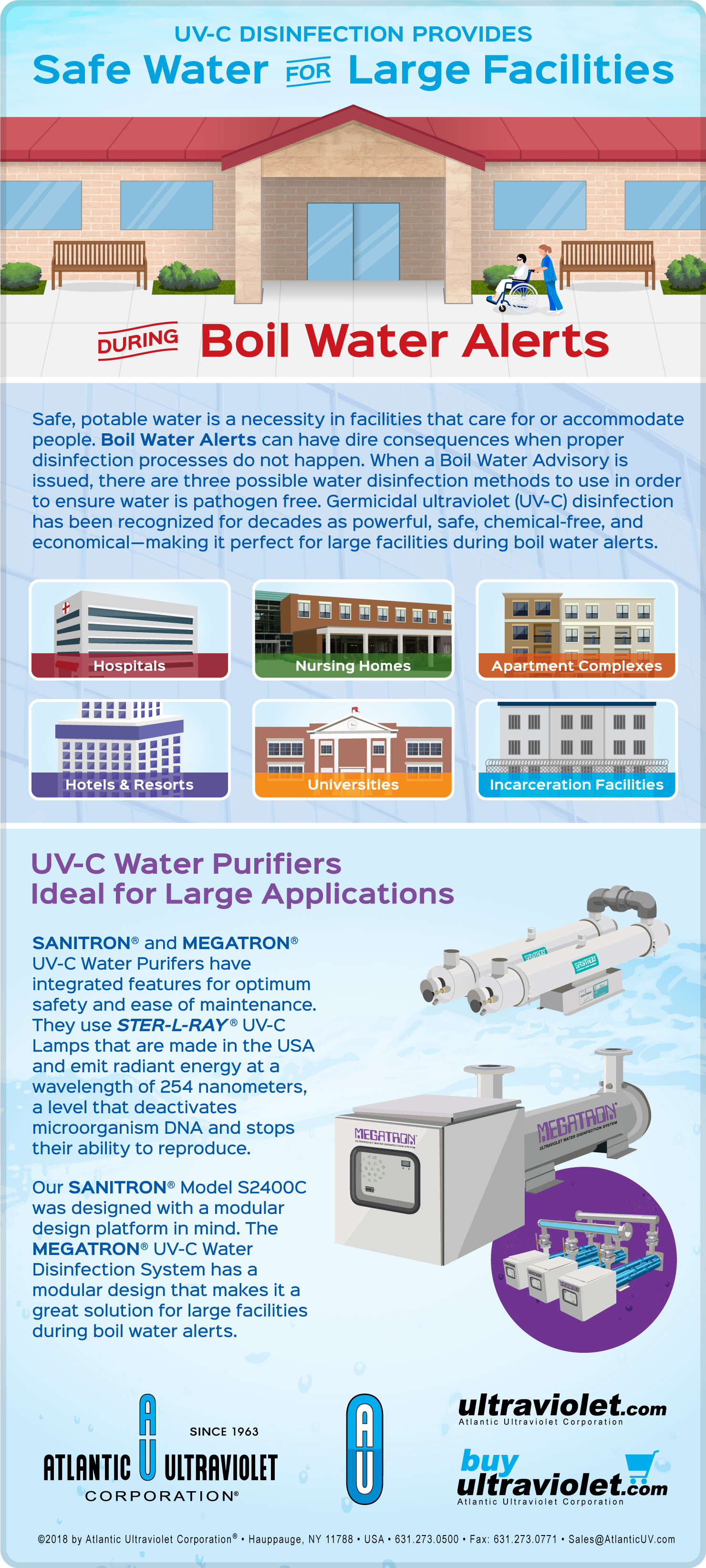 UV-C Provides Safe Water for Large Facilities During Boil Water Alerts - Infographic