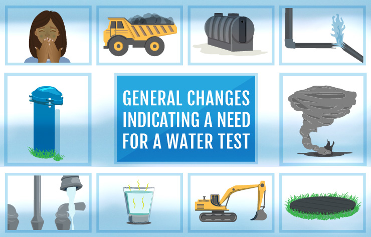 General Changes Indicate a Need for a Water Test