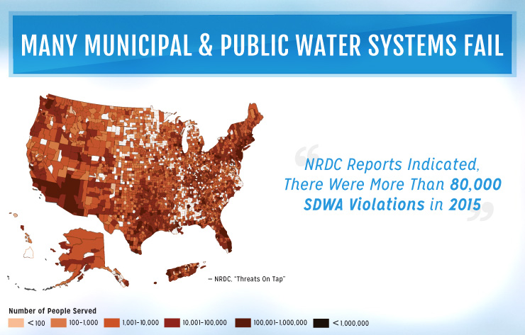NRDC Reports Indicated, There Were More Than 80,000 SDWA Violations in 2015