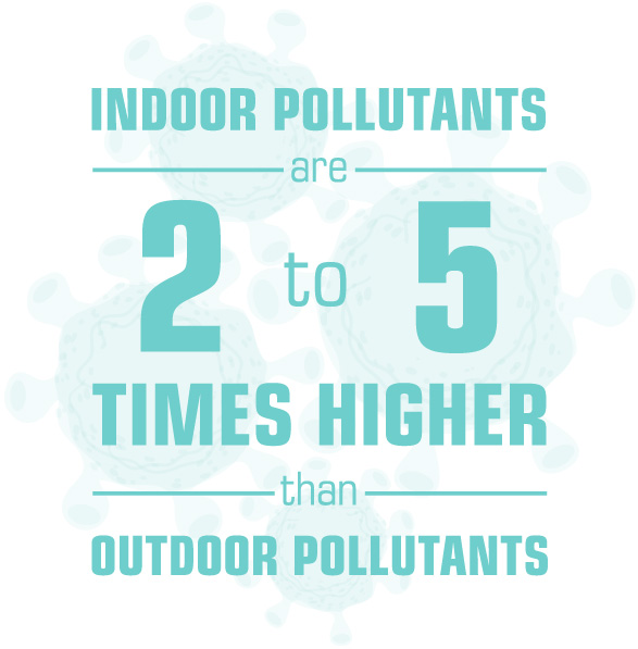 Indoor Pollutants are 2 to 5 Times Higher than Outdoor Pollutants