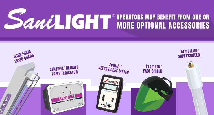 SaniLIGHT Operators May Benefit from One or More Optional Accessories
