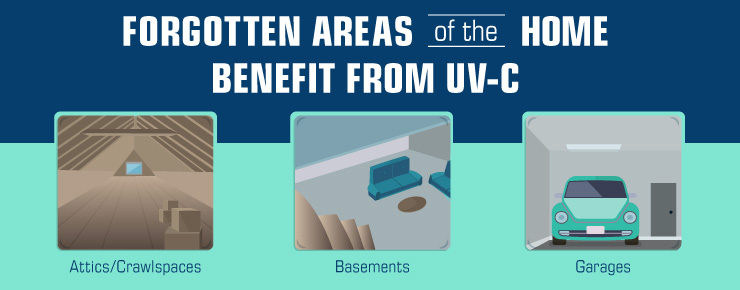 Forgotten Areas of the Home Benefit From UV-C