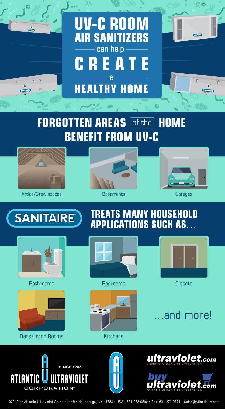 Infographic:UV-C Room Air Sanitizers Can Create a Healthy Home