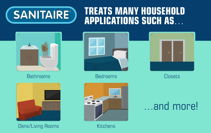 SANITAIRE Treats Many Household Applications such as Bathrooms, Bedrooms, Closets, Dens/Living Rooms, Kitchens, and More!