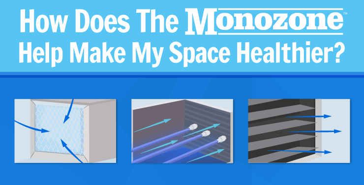 How Does the Monozone Help Make My Home Healthier?