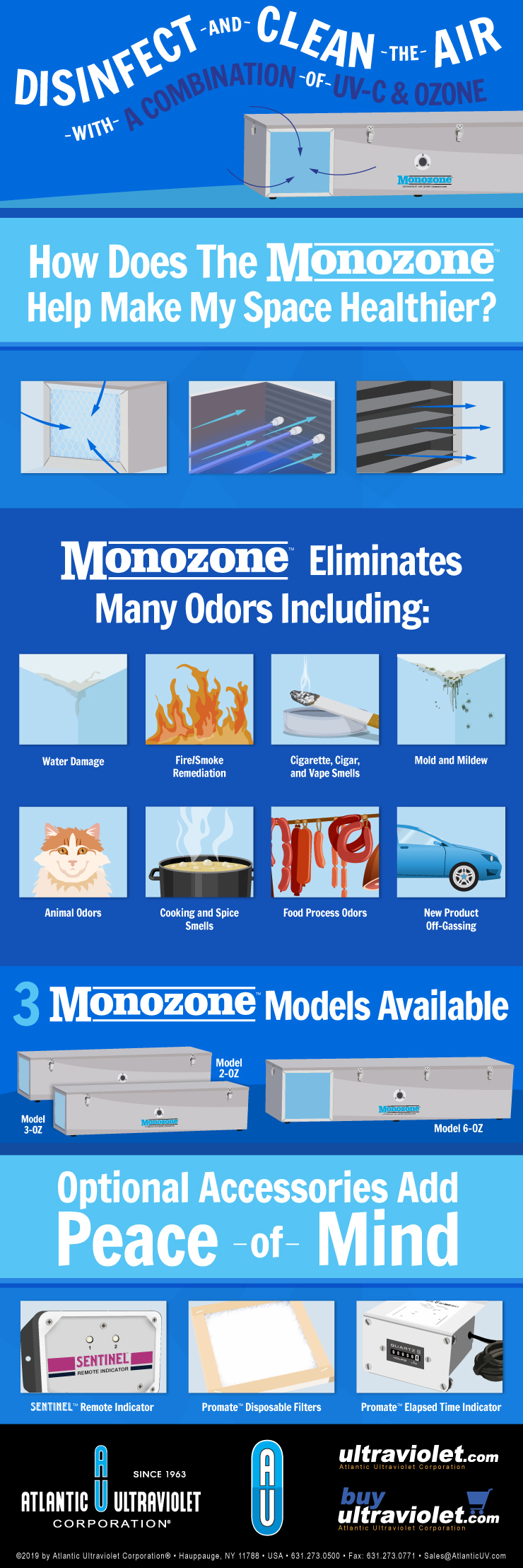 Disinfect and Clean the Air with a Combination of UV-C & Ozone Infographic