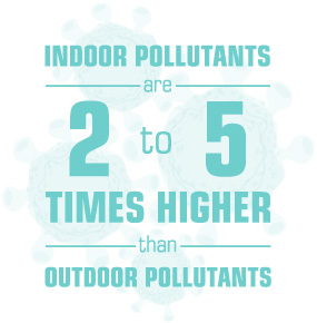 Air in Your Home can contain Indoor Pollutants that are 2 to 5 Times Higher than Outdoor Pollutants