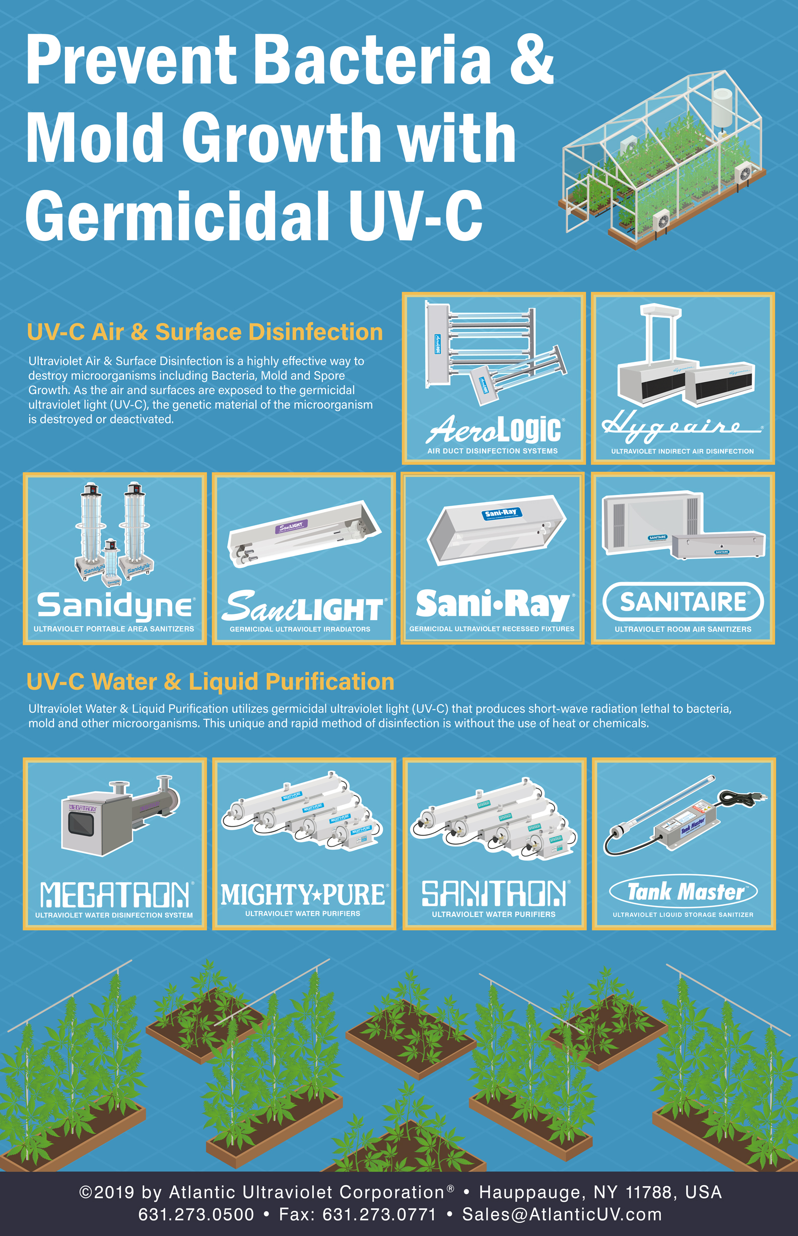 Visual: Our UV-C Disinfection & Purification Products Can Help Prevent Bacteria & Mold Growth