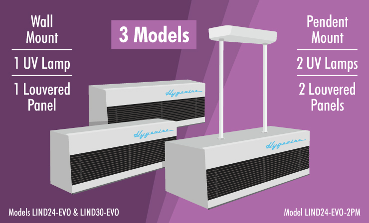 Hygeaire Ultraviolet Indirect Air Disinfection Has 3 Different Models