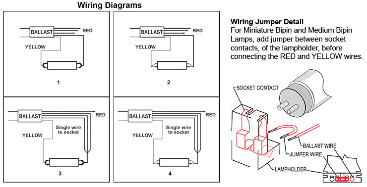 Single Light Ballast Wiring Diagram - Wiring Diagram